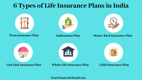 6 Types of Life Insurance Plans in India